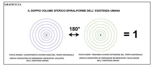 grafico2a